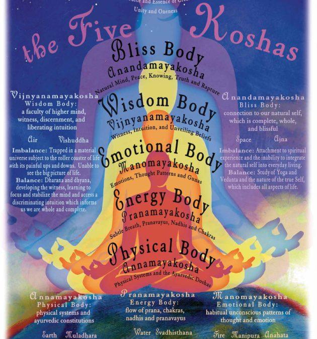 The Koshas